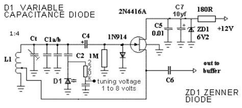 varactor diode harmonic generator varactor diode harmonic generator 28 images the ubiquitous diode 2 a nonlinear electrical