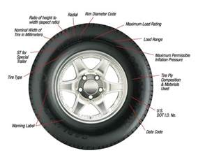 Trailer Tire Pressure Max Load What Are The Best Trailer Tires The Tires Easy