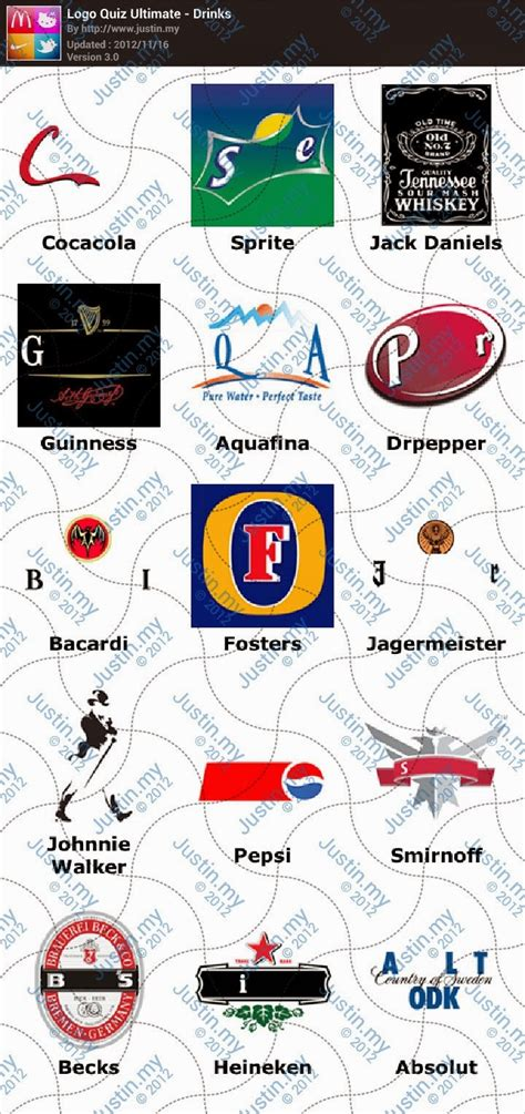 what cocktail should i drink quiz drinks ultimate logo quiz answers