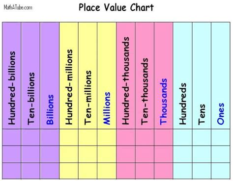 place value chart student help place value charts