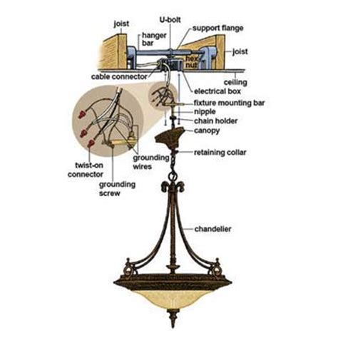 how to hang a chandelier and light fixture wiring diagram get free image about wiring diagram