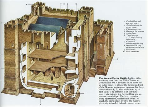 interior castle layout the keep of dover castle england historical places
