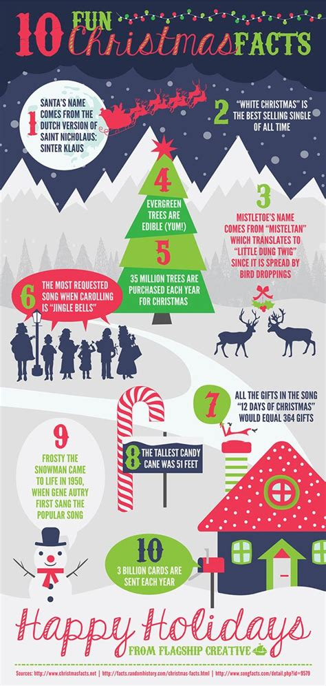 top christmas facts 25 best ideas about facts on facts about nightmare
