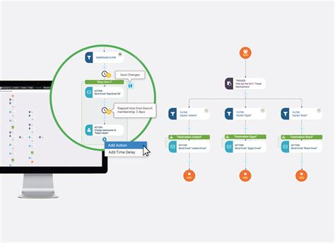 workflow builder visualize the buyer s journey with sharpspring s visual