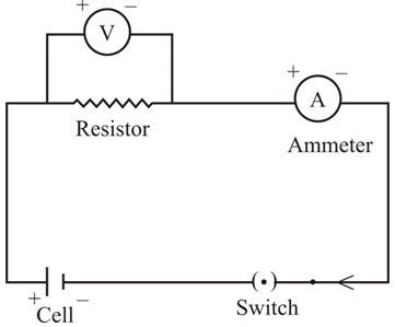 labeled diagram of an electrical circuit circuit and
