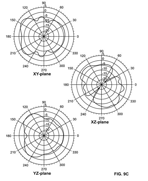 radiation pattern drawing patent us7855696 metamaterial antenna arrays with