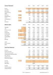 financial projection template business plan financial projections 171 plan projections