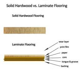 laminate flooring vs solid wood laminate floor