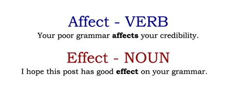 affects meaning affect vs effect