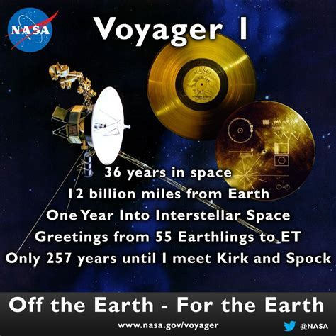 NASA says Voyager 1 has left the solar system, for real