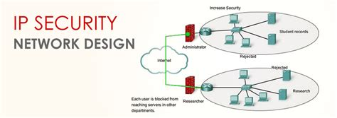 home network infrastructure design lana technologies home