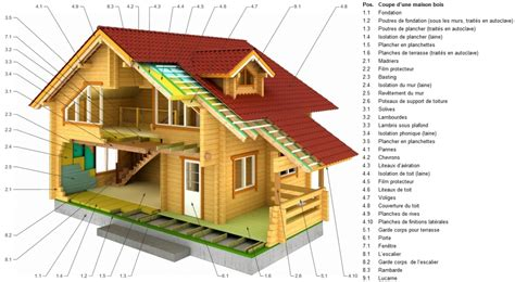 house layout description coupe d une maison bois palmako