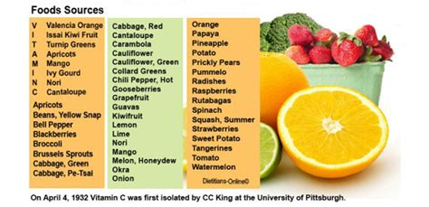 Can You Detox From Much Vitamin C by Vitamin C Can Kill Almost Every Virus Known To Mankind