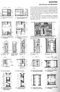 Design Bathroom Online q2xro neufert critical journal ep 16