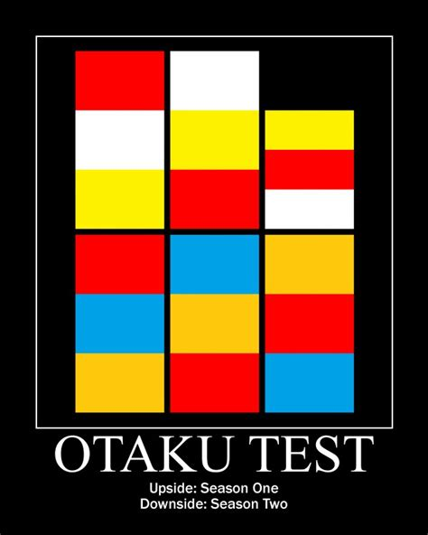 otaku test image 845097 otaku test your meme