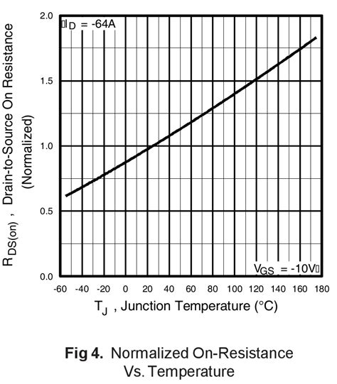 resistor tolerance vs temperature 28 images mil prf 23648 3 resistor thermal thermistor