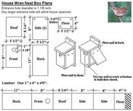 wren house plans wren nest box out of a 1x6 board pullin weeds