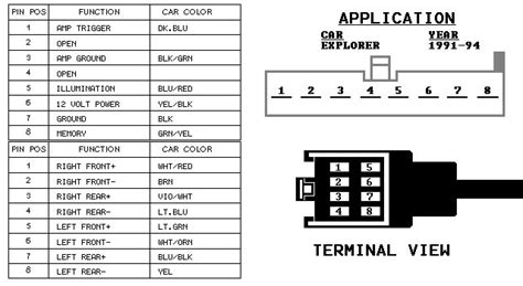 1999 ford explorer stereo wiring diagram wiring diagram