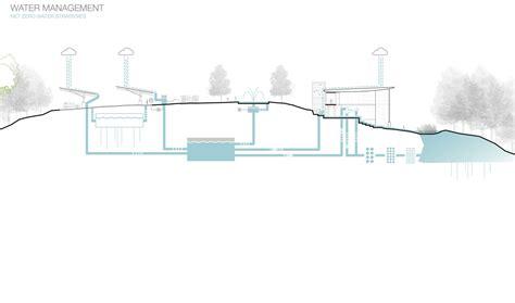 section water gallery of frick environmental center bohlin cywinski