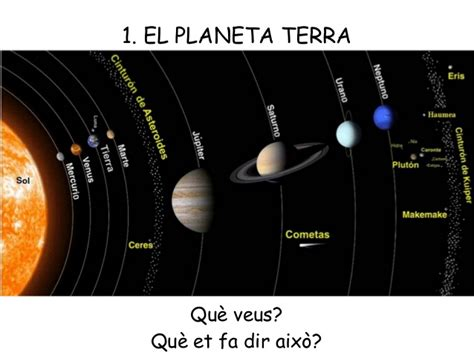 el que et dir 8416430659 tema 1 el planeta terra i la seua representaci 243
