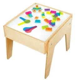 Childcraft light table review epic childhood