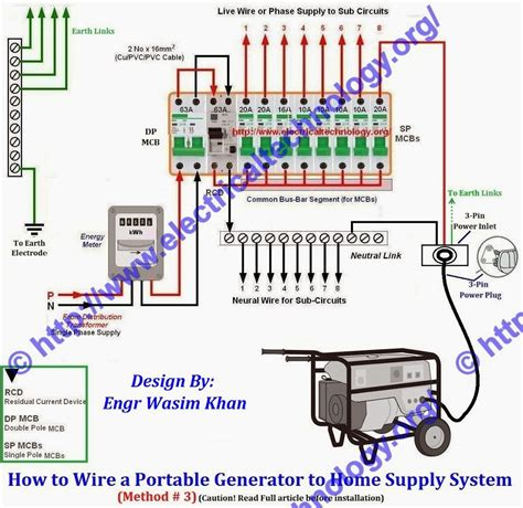 single phase generator wiring diagram wiring diagrams