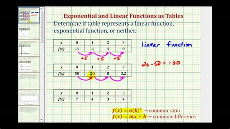 how is a table determine if a table represents a linear or exponential