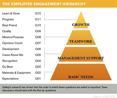 employee engagement through effective performance management a practical guide for managers books involving employees in change