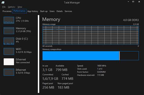 Ram Windows 7 window 8 ram usage committed memory user