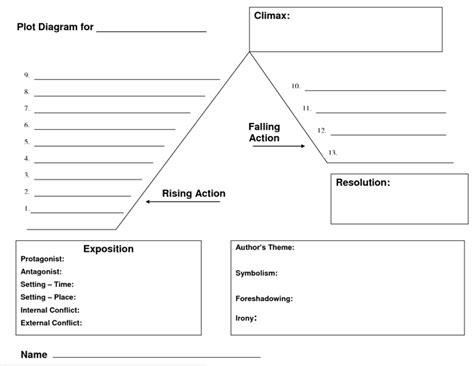 theme graphic organizer school planning juxtapost plot diagram i used this the other day with freshmen i