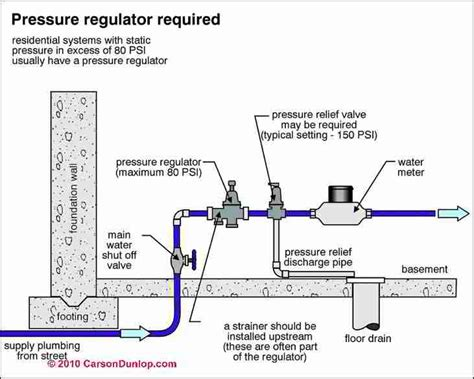 how to increase water pressure in sink how to diagnose repair poor municipal water pressure or