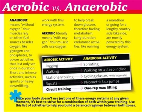 be well be happy be me aerobic vs anaerobic exercise