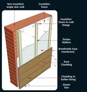 shiplap cladding calculator external wall insulation external wall claddingdura