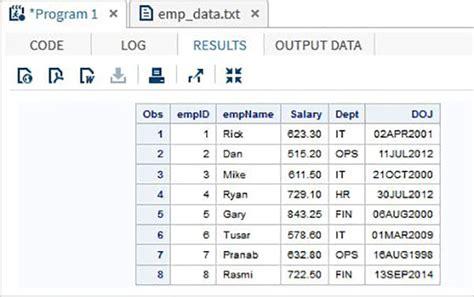 tutorialspoint sas sas read raw data