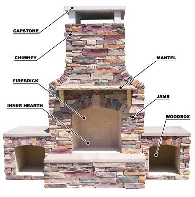 Open Fireplace Parts by Outdoor Fireplaces Pits