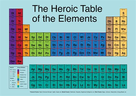 Elements Table by Table Elements Search Results Calendar 2015