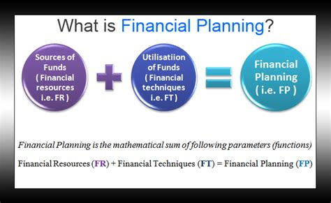 What Is The For Mba In Financial Planning how to create financial planning in project management