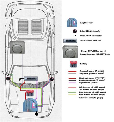 car audio wiring diagram 1 sub 4 speakers get free image