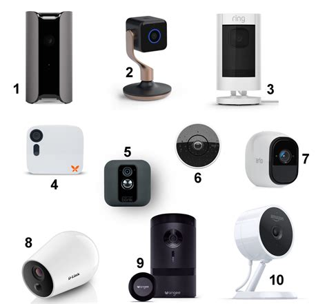 10 home security cameras to keep an eye on your home