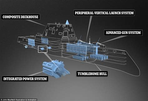 Make Architectural Drawings Online uss zumwalt destroyer officially joins the navy with