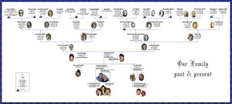%name Ancestry Book Templates   The COKidsGenWeb Project, Childrens History & Genealogy in Colorado.