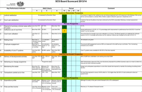 employee performance scorecard template excel employee scorecard templates for excel pdf and word