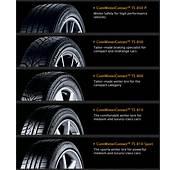 Continental Winter Tyres  Design911 Porsche Parts Spares