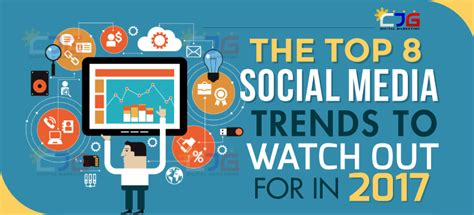 8 best social media caigns top 8 social media marketing trends in 2017 hihearts