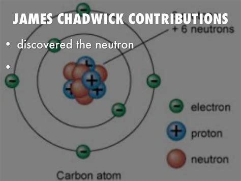 Who Discovered Proton And Neutron Democritus By 17stewartja