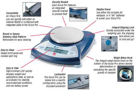 analytical balance diagram ohaus sp402 scout pro digital scale buy digital scale