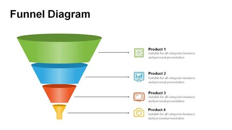 powerpoint funnel diagram powerpoint funnel template business plan template