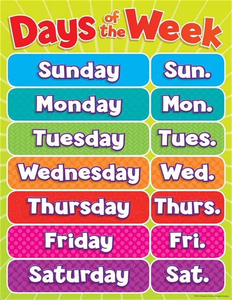 The Day days of the week dataset datawand