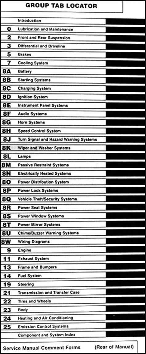 manual repair free 2000 dodge ram 1500 club electronic valve timing 2000 dodge ram van wagon repair shop manual original b1500 b3500