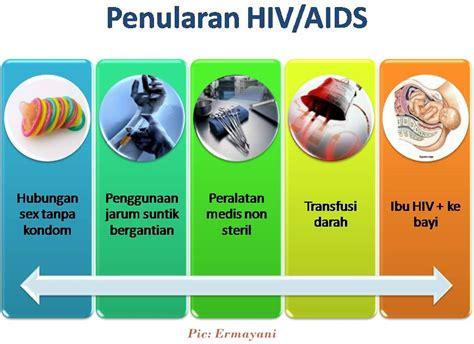 film dokumenter tentang hiv aids penyakit hiv dan penularannya